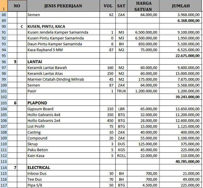 Vii Rencana Anggaran Biaya Kampoeng Santri